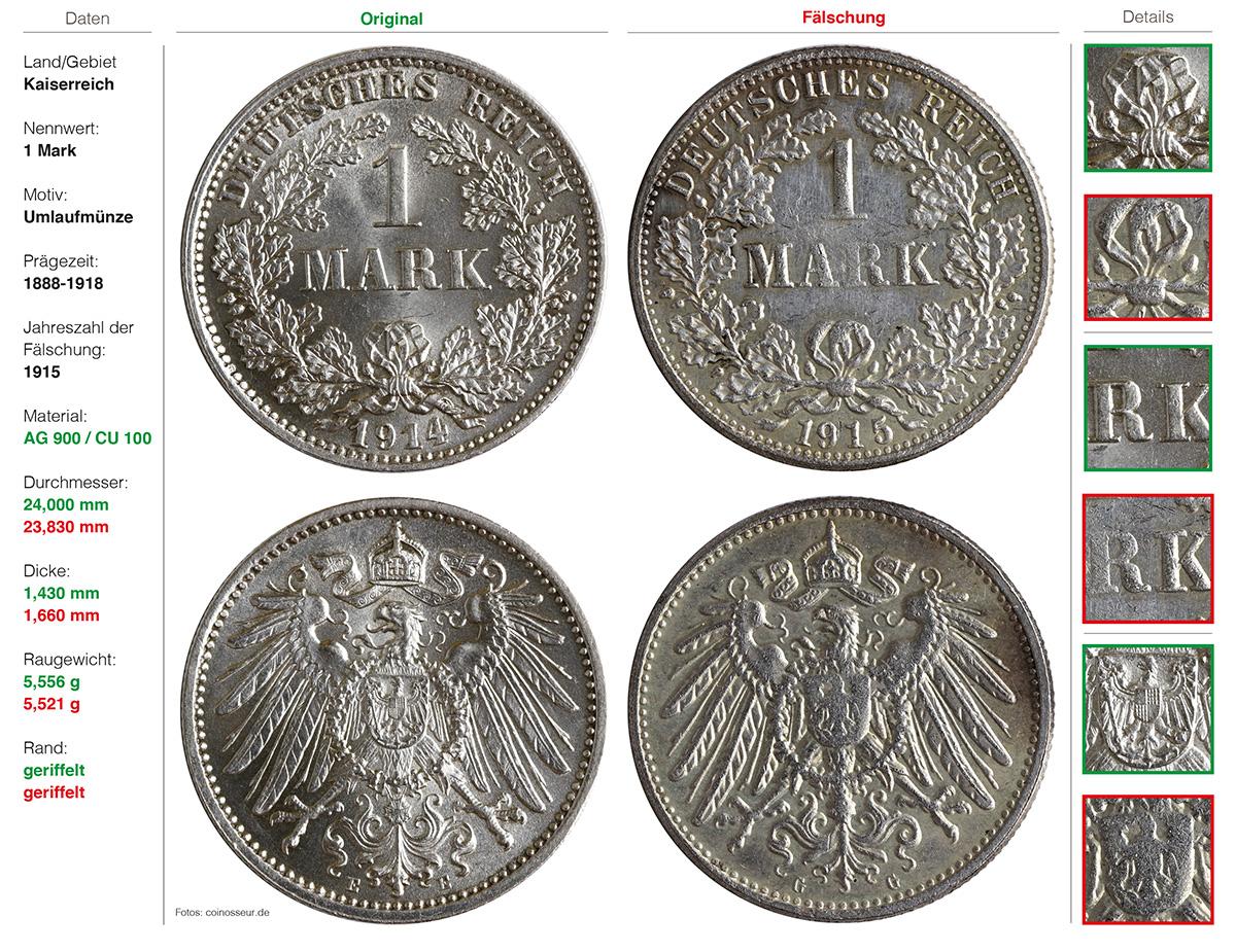 Gefälschte Kaiserreich Münzen Erkennen Mdm Blogmdm Blog